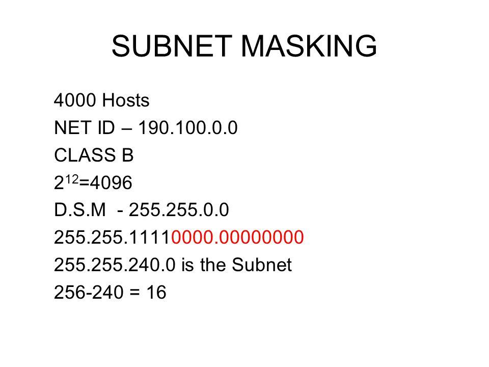 SUBNET MASKING 4000 Hosts NET ID – 190.100.0.0 CLASS B 212=4096