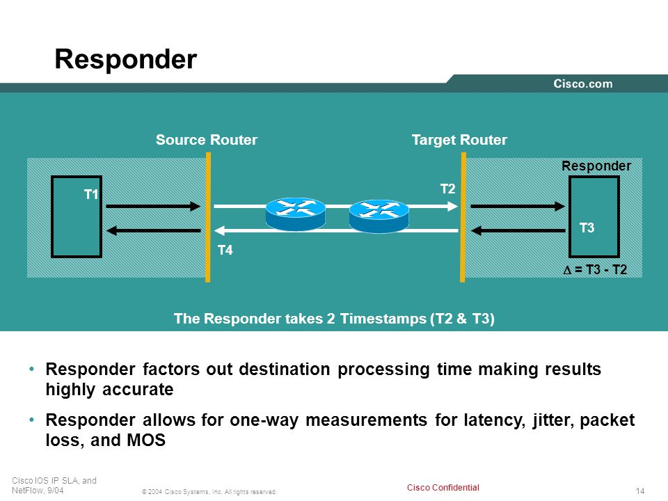 The Responder takes 2 Timestamps (T2 & T3)
