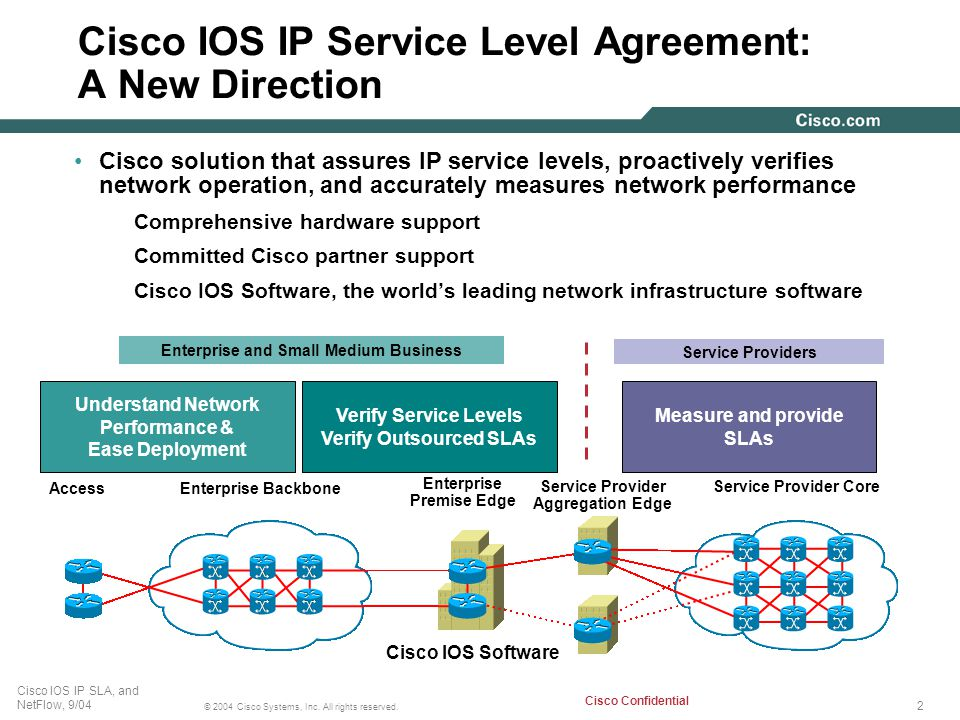 Cisco IOS IP Service Level Agreement: A New Direction