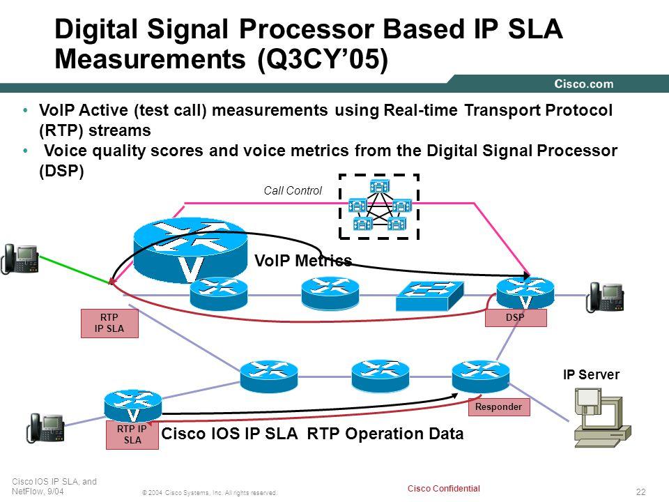 Digital Signal Processor Based IP SLA Measurements (Q3CY'05)