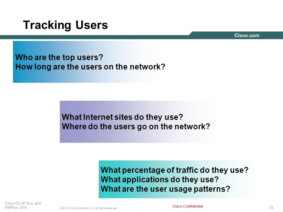 Tracking Users Who are the top users