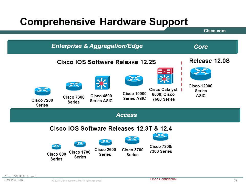 Comprehensive Hardware Support