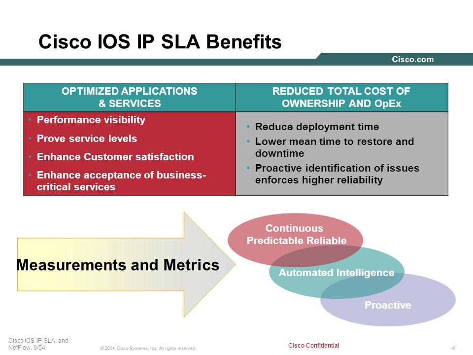 Cisco IOS IP SLA Benefits