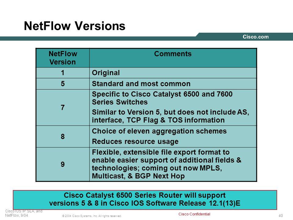 NetFlow Versions NetFlow Version Comments 1 Original 5