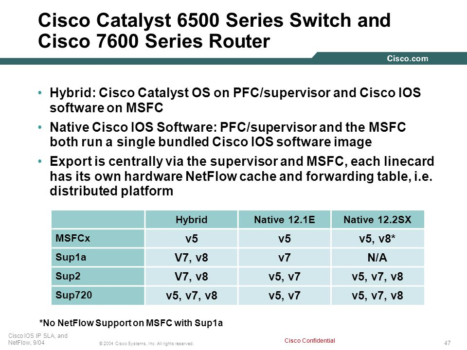 Cisco Catalyst 6500 Series Switch and Cisco 7600 Series Router