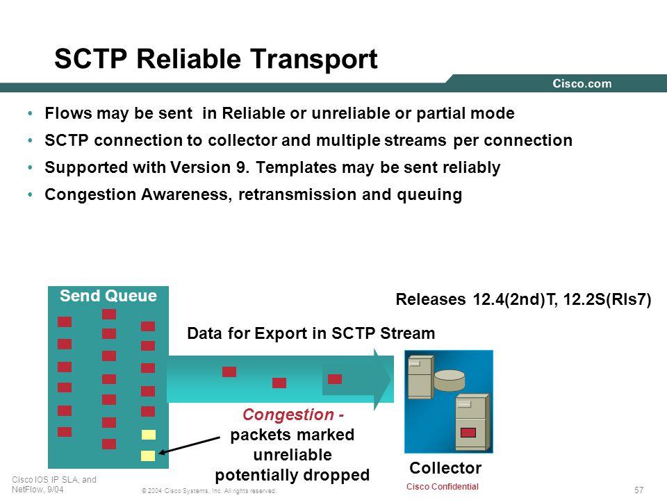 SCTP Reliable Transport