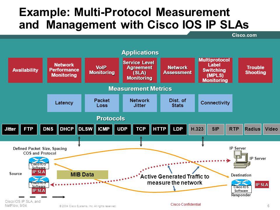 Example: Multi-Protocol Measurement and Management with Cisco IOS IP SLAs
