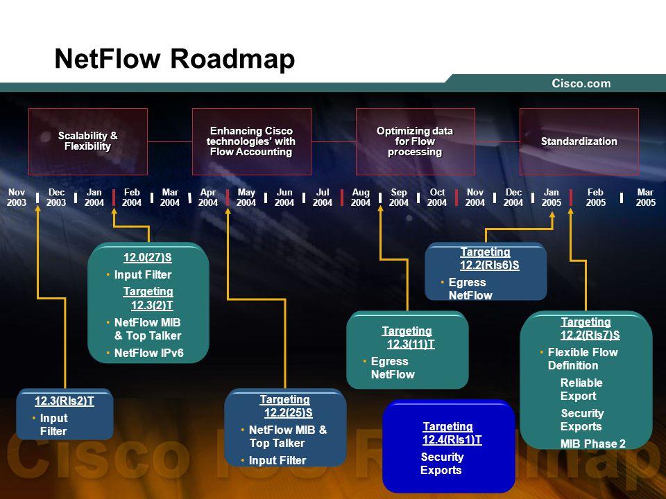 NetFlow Roadmap Targeting 12.2(Rls6)S 12.0(27)S Input Filter