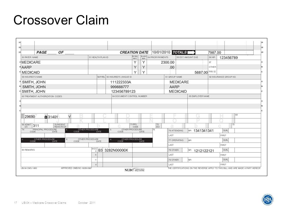 Crossover Claim