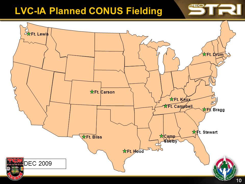 LVC-IA Planned CONUS Fielding