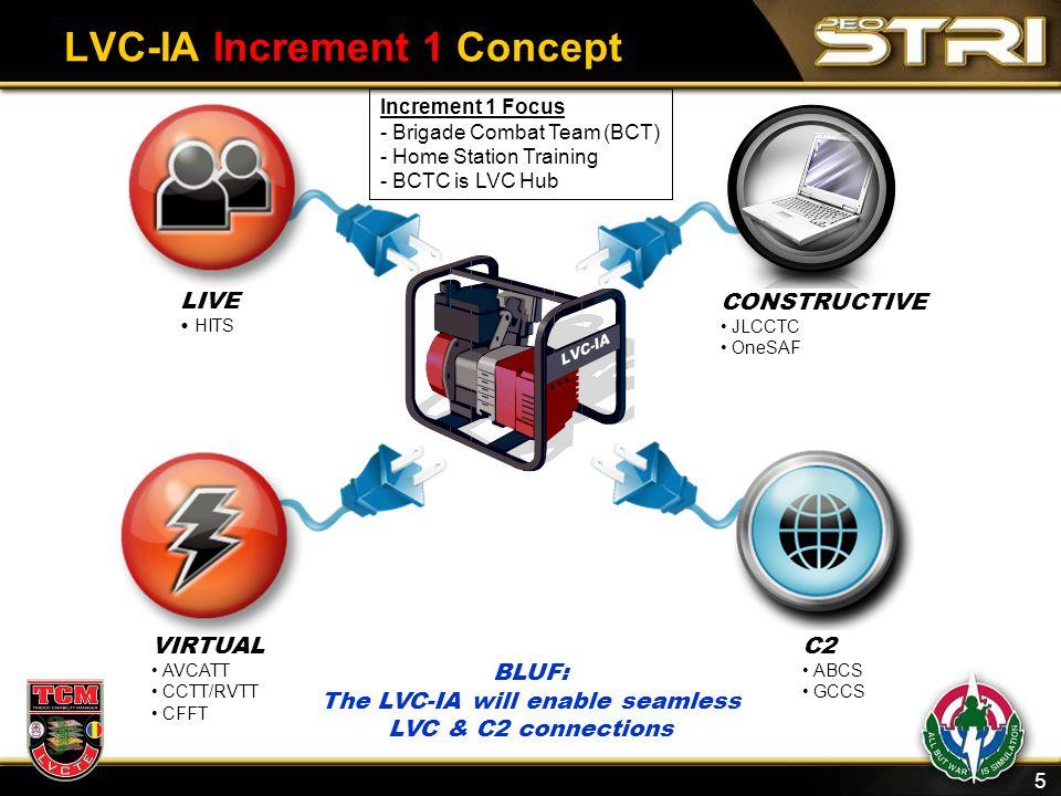 LVC-IA Increment 1 Concept