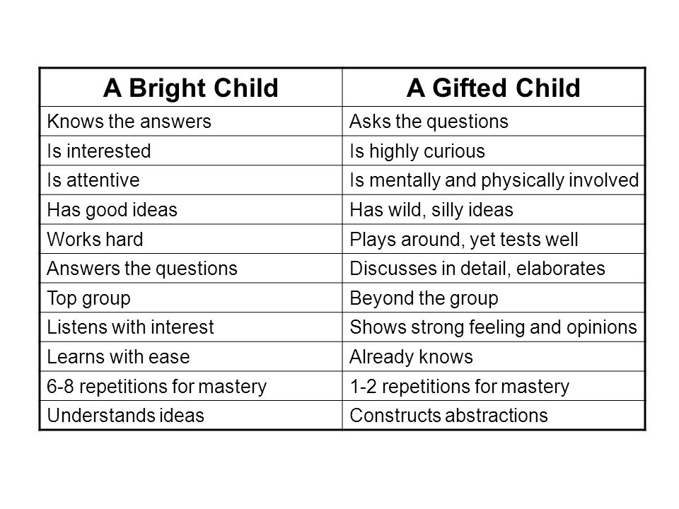 A Bright Child A Gifted Child