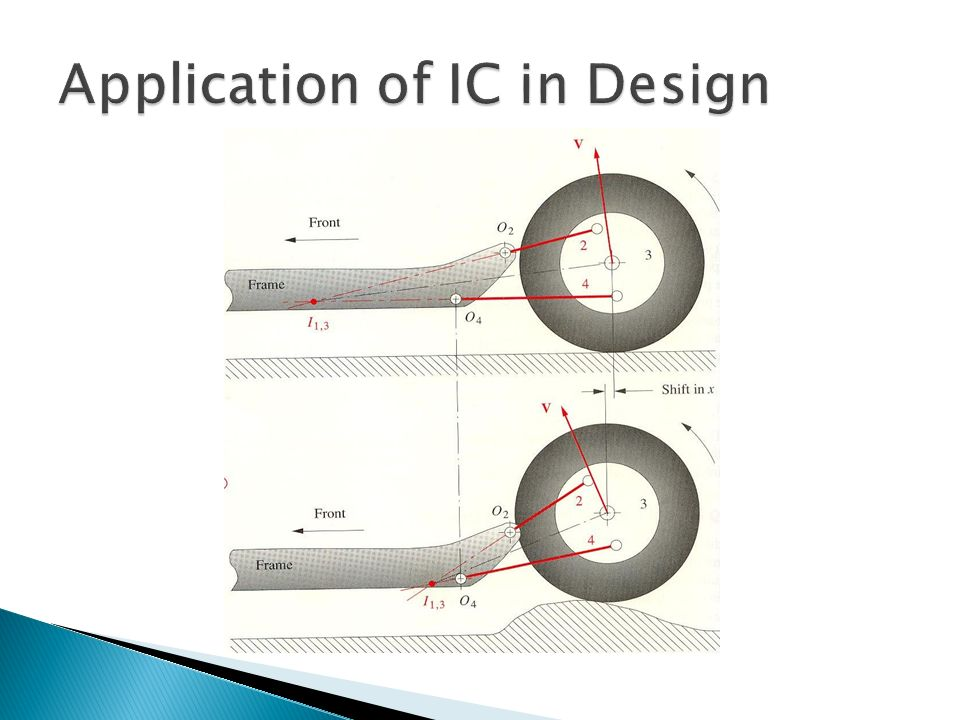 Application of IC in Design
