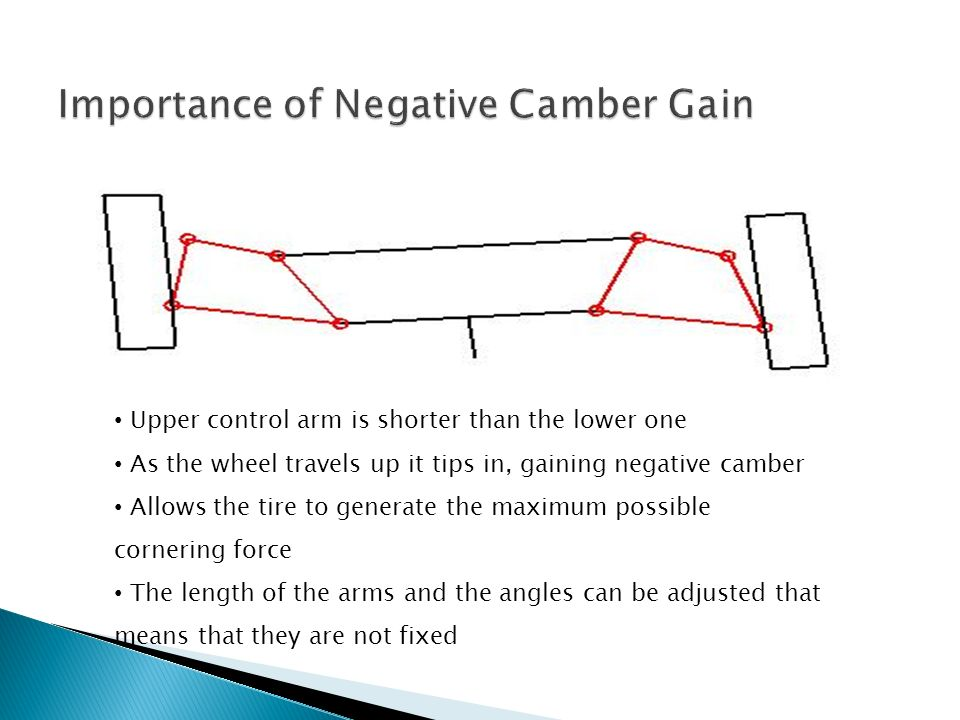 Importance of Negative Camber Gain