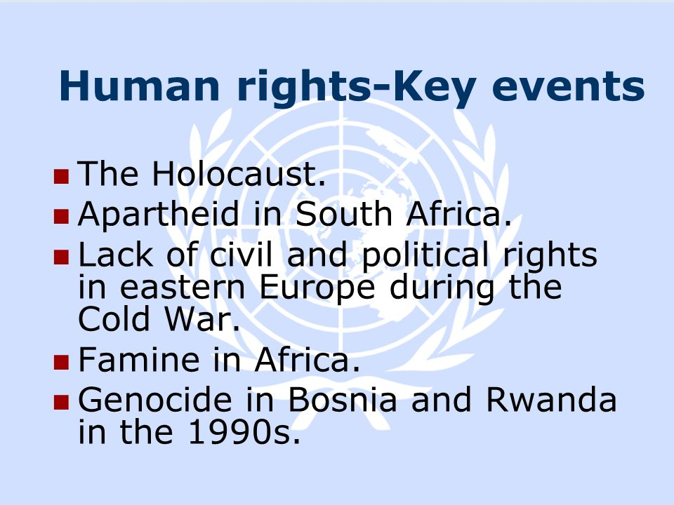 Human rights-Key events