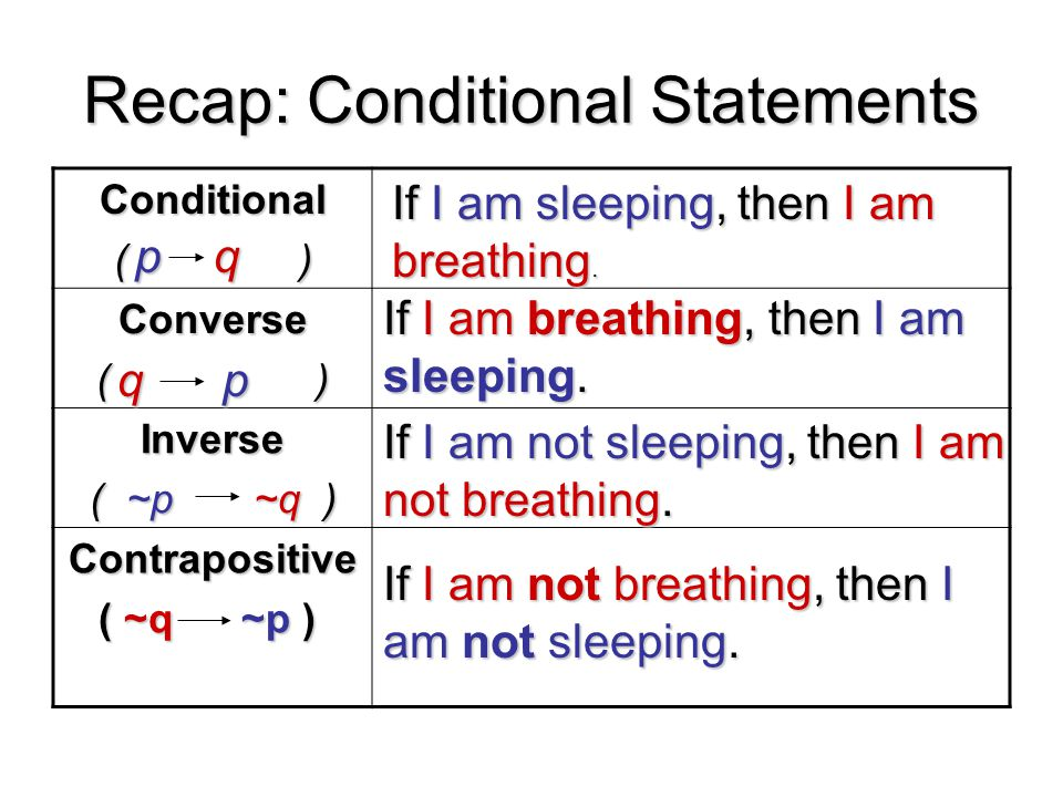 Recap: Conditional Statements