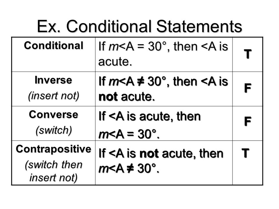 Ex. Conditional Statements