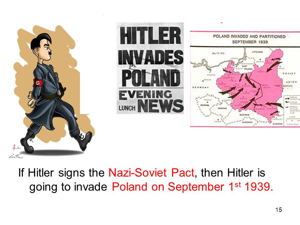 If Hitler signs the Nazi-Soviet Pact, then Hitler is going to invade Poland on September 1st 1939.