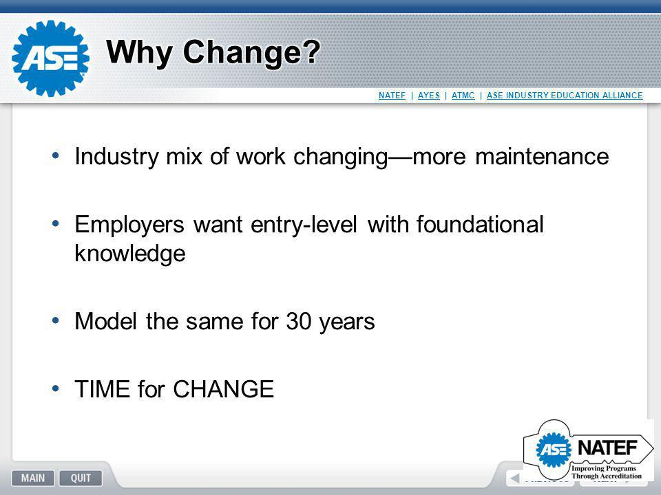 Why Change Industry mix of work changing—more maintenance