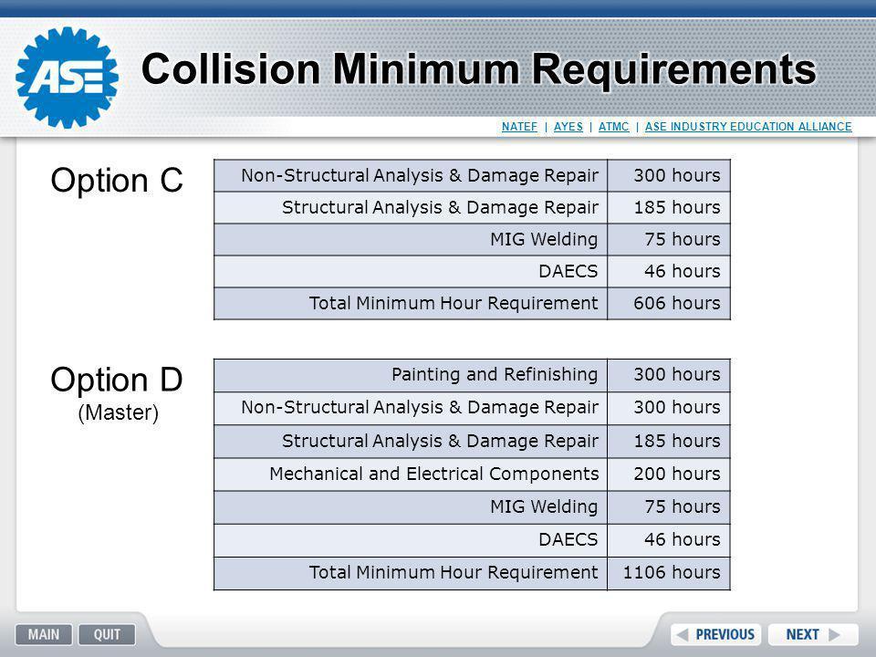 Collision Minimum Requirements