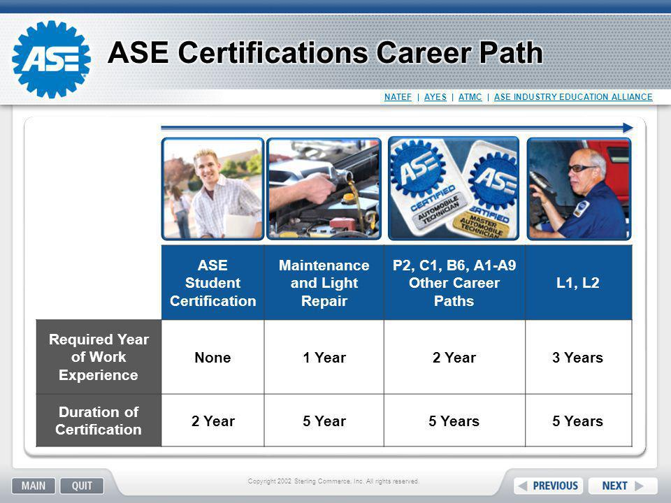 ASE Certifications Career Path