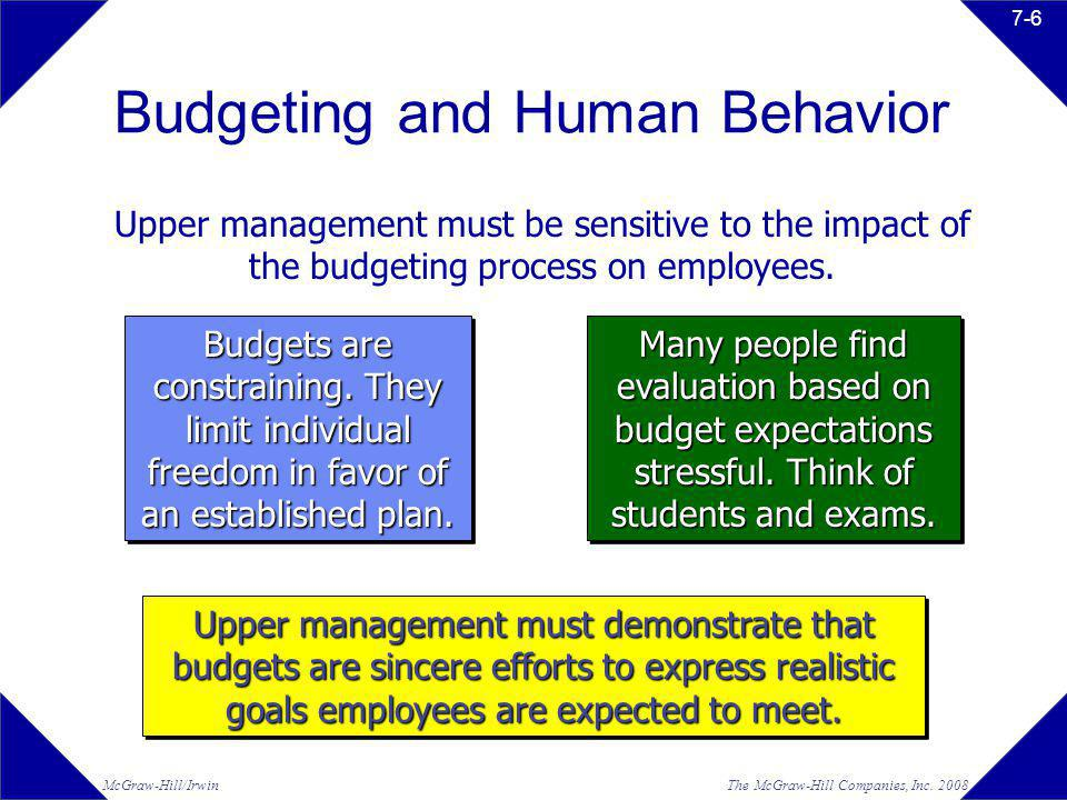 Budgeting and Human Behavior