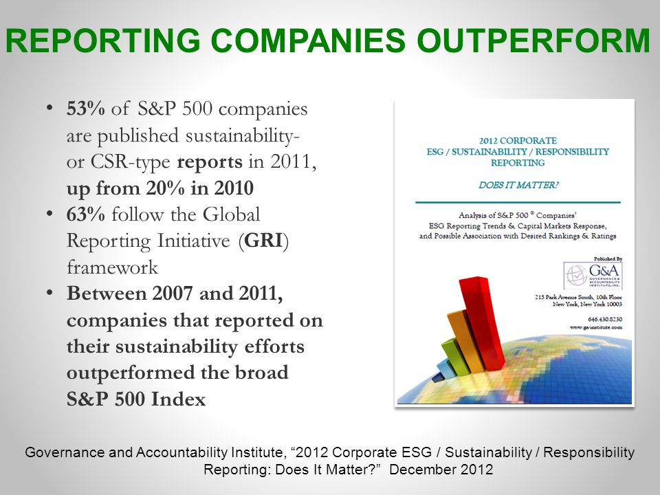 REPORTING COMPANIES OUTPERFORM