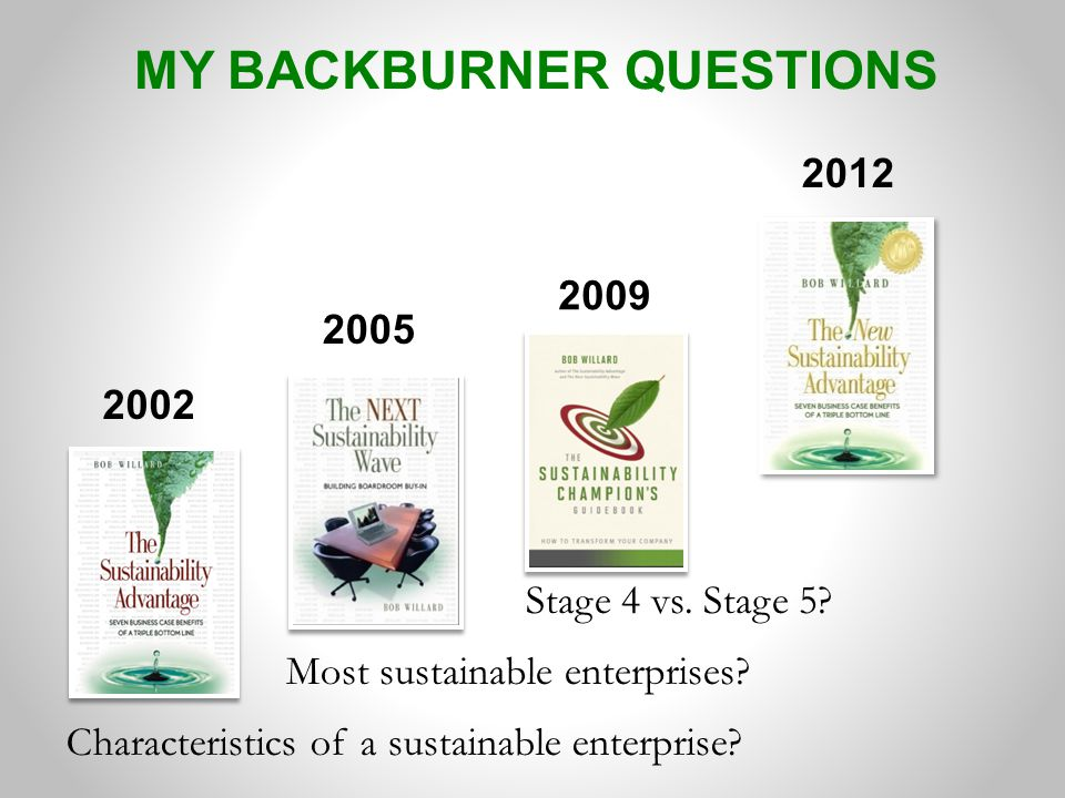 MY BACKBURNER QUESTIONS