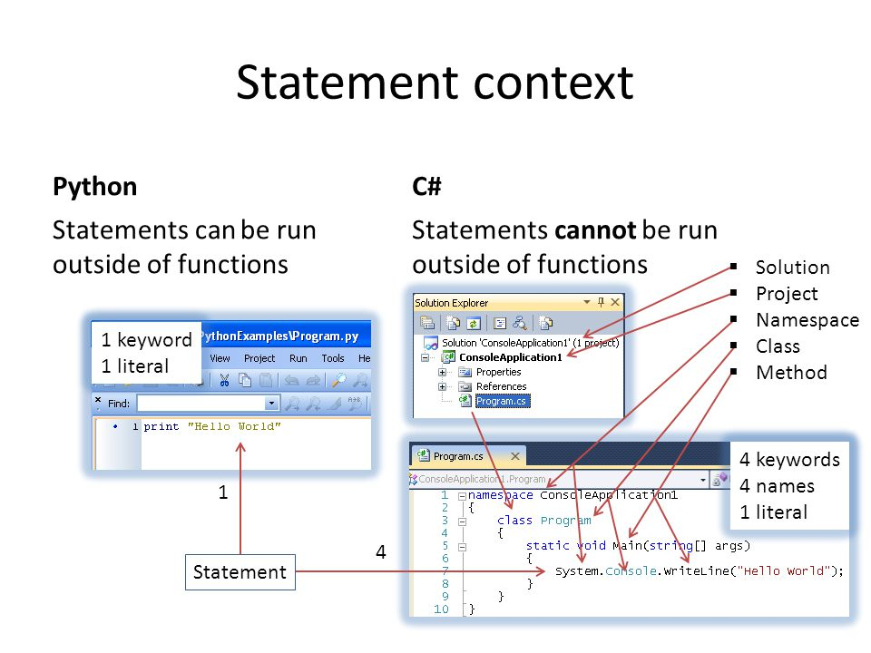 Statement context Python C# Statements can be run outside of functions