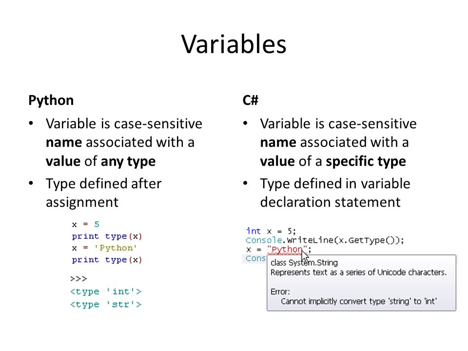 Variables Python. C# Variable is case-sensitive name associated with a value of any type. Type defined after assignment.