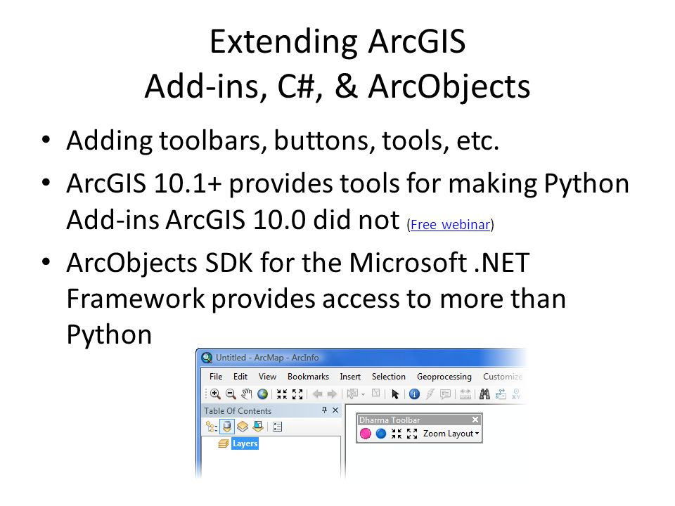 Extending ArcGIS Add-ins, C#, & ArcObjects
