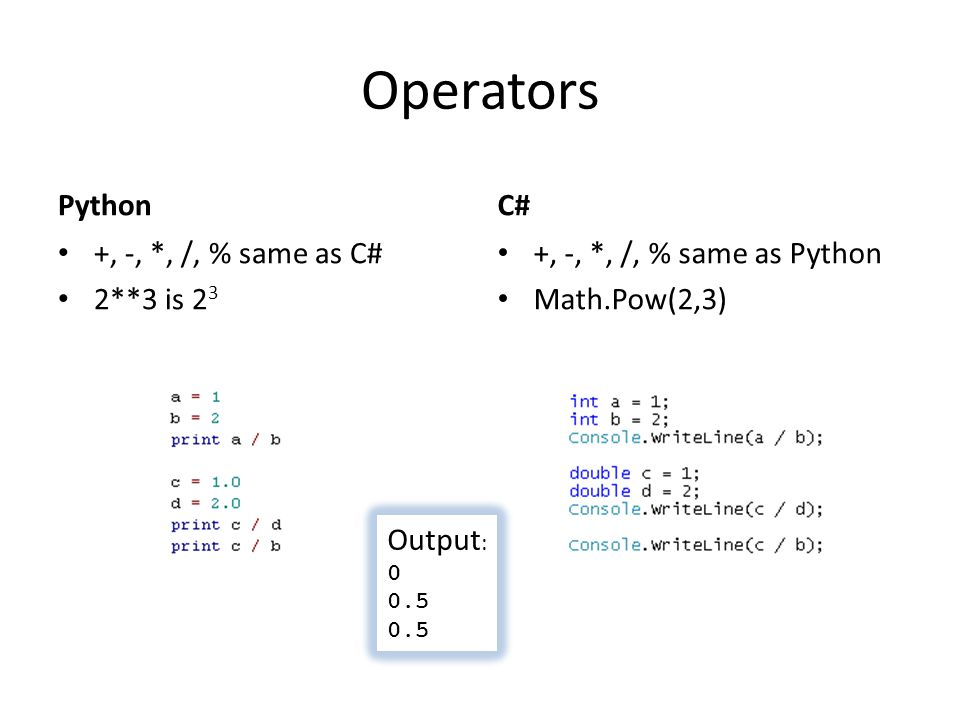 Operators Python C# +, -, *, /, % same as C# 2**3 is 23
