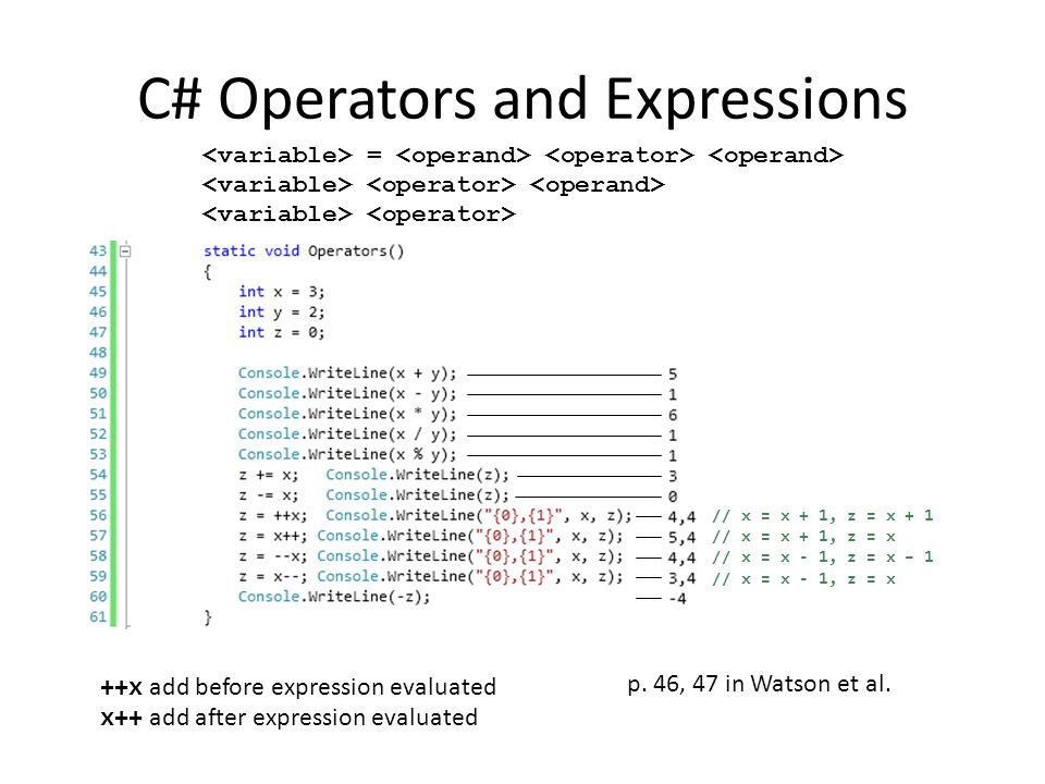 C# Operators and Expressions