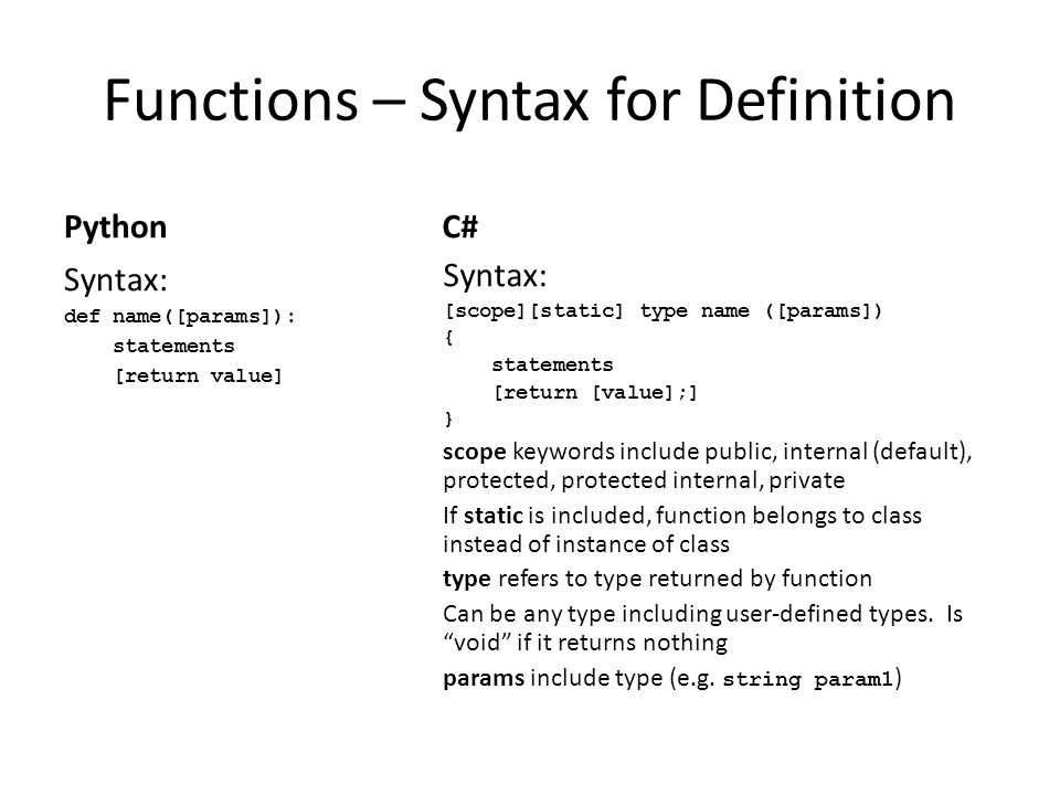 Functions – Syntax for Definition