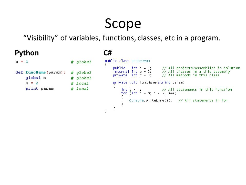 Scope Visibility of variables, functions, classes, etc in a program.