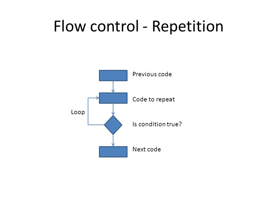 Flow control - Repetition