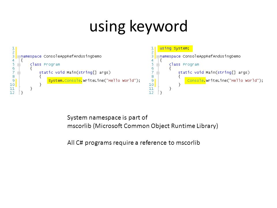 using keyword System namespace is part of