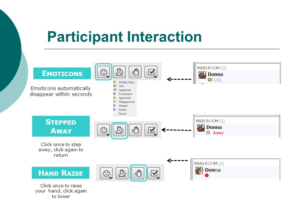 Participant Interaction