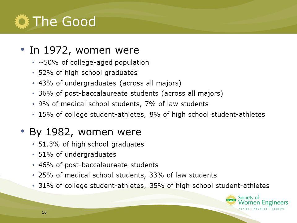 The Good In 1972, women were By 1982, women were