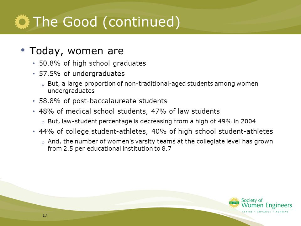 The Good (continued) Today, women are 50.8% of high school graduates