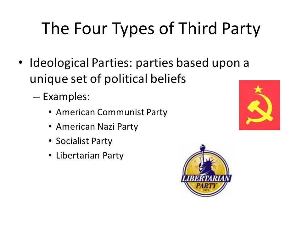 The Four Types of Third Party