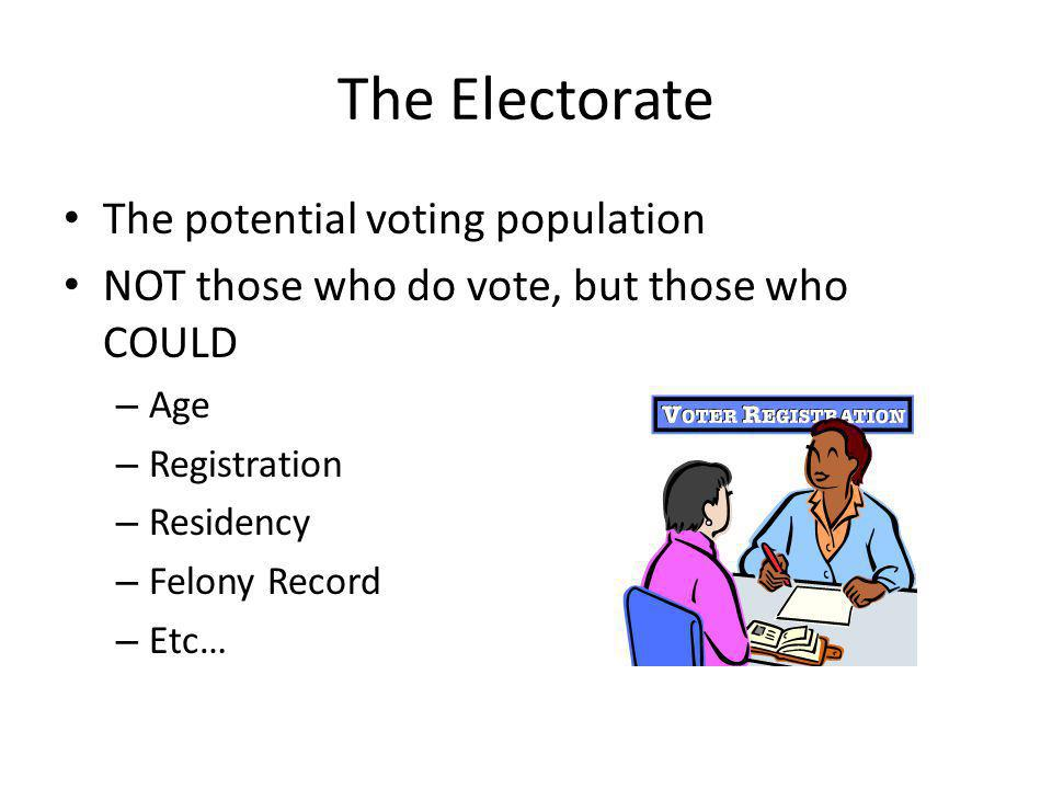 The Electorate The potential voting population