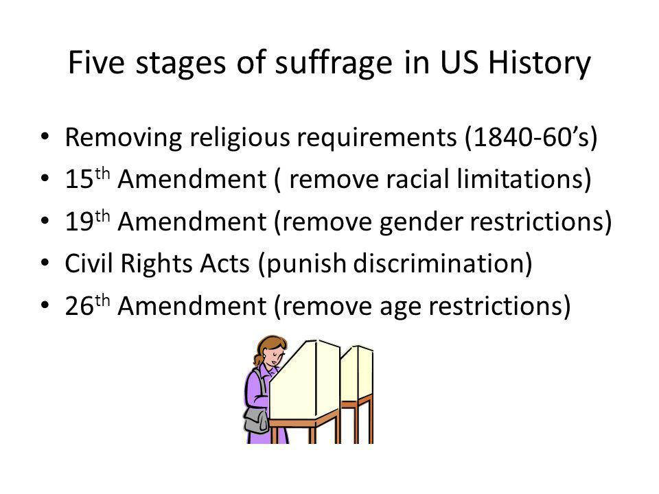 Five stages of suffrage in US History