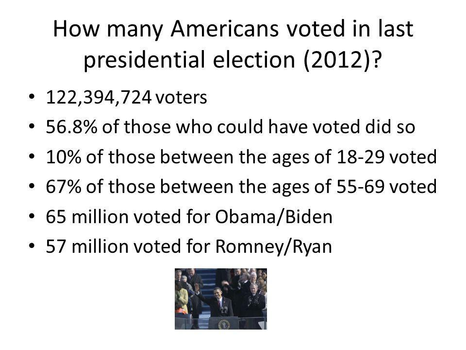 How many Americans voted in last presidential election (2012)