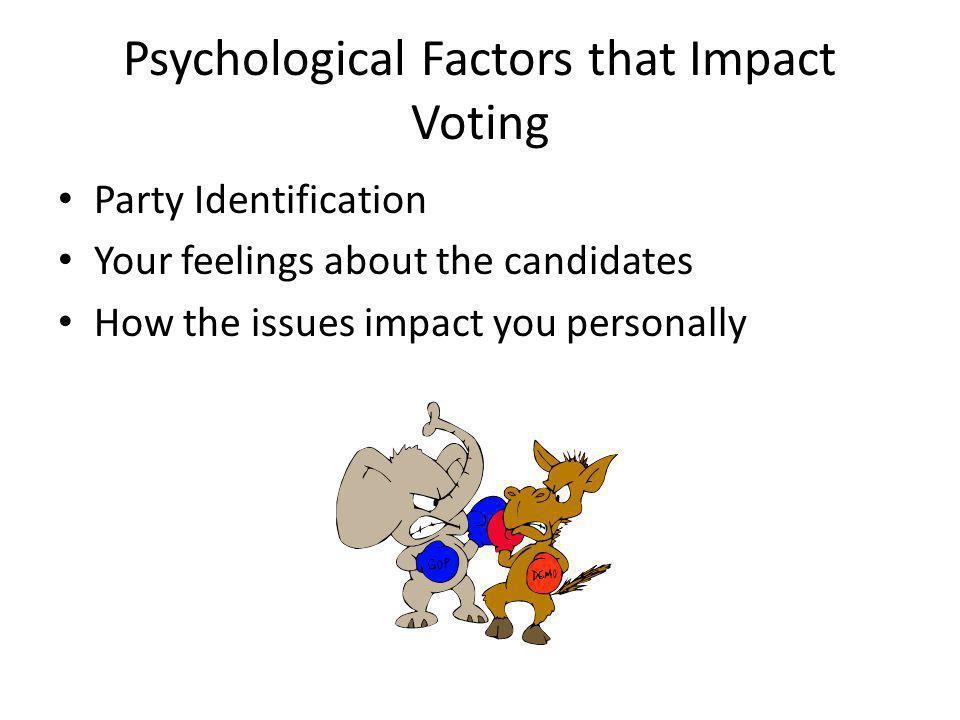 Psychological Factors that Impact Voting