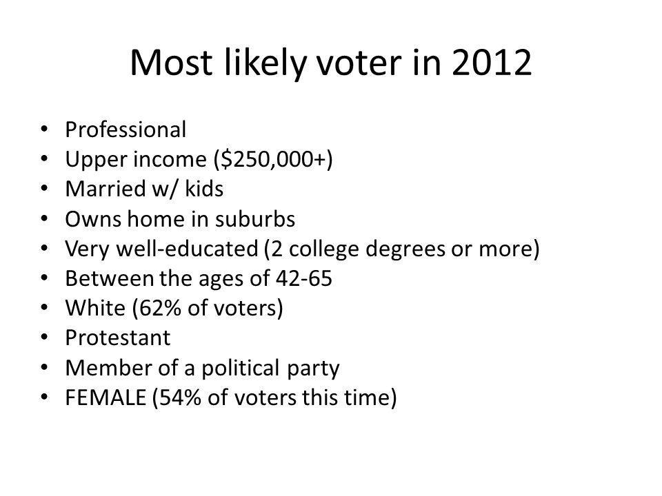 Most likely voter in 2012 Professional Upper income ($250,000+)
