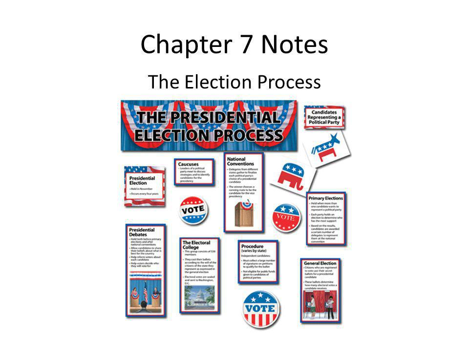 Chapter 7 Notes The Election Process