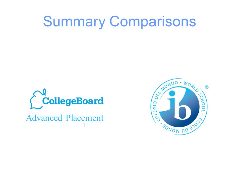 Summary Comparisons Advanced Placement