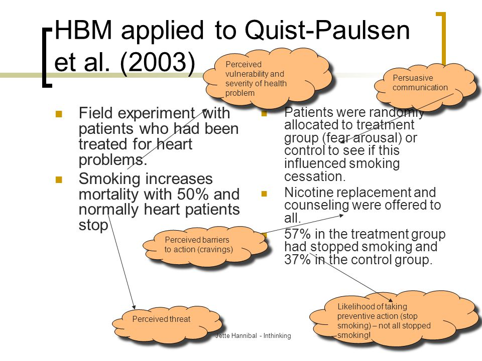 HBM applied to Quist-Paulsen et al. (2003)