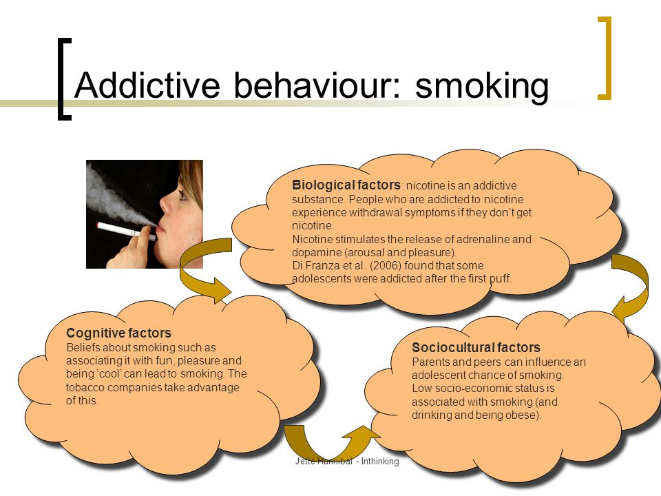 Addictive behaviour: smoking